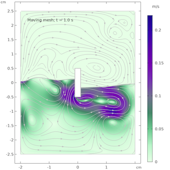 moving-mesh-numerical-modeling-results-featured