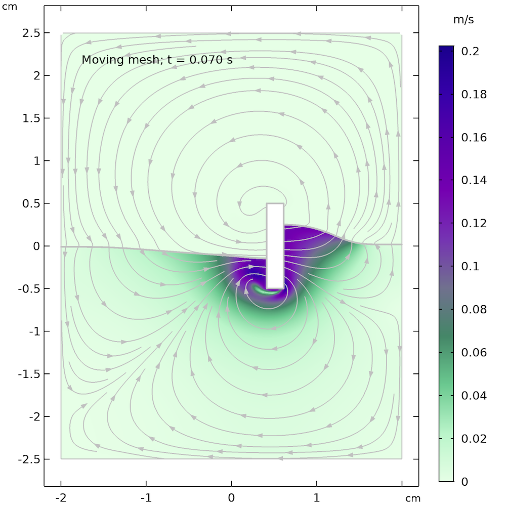 Simulation results for the Two-Phase Flow Moving Mesh interface after 0.07 seconds.