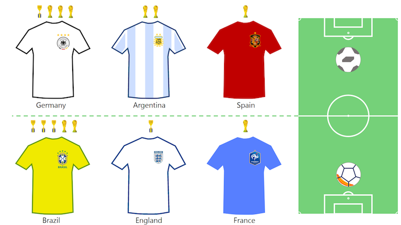 Изображение с шестью командами, участвующими в Чемпионате мира по футболу 2018, и два разных футбольных мяча.