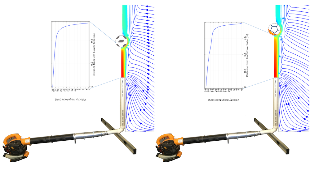 A side-by-side view of experiments where the two World Cup soccer balls hover above a leaf blower.