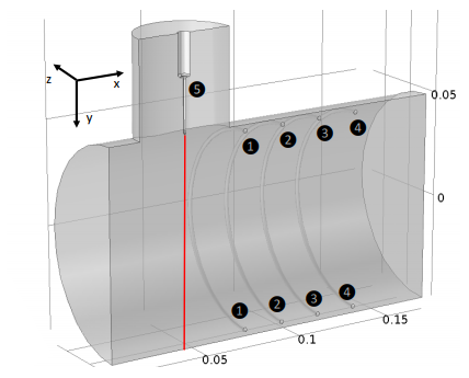 A 3D geometry of an electric filter model.
