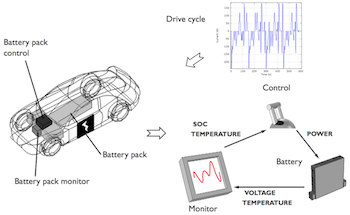 battery-management-system-drive-cycle-featured