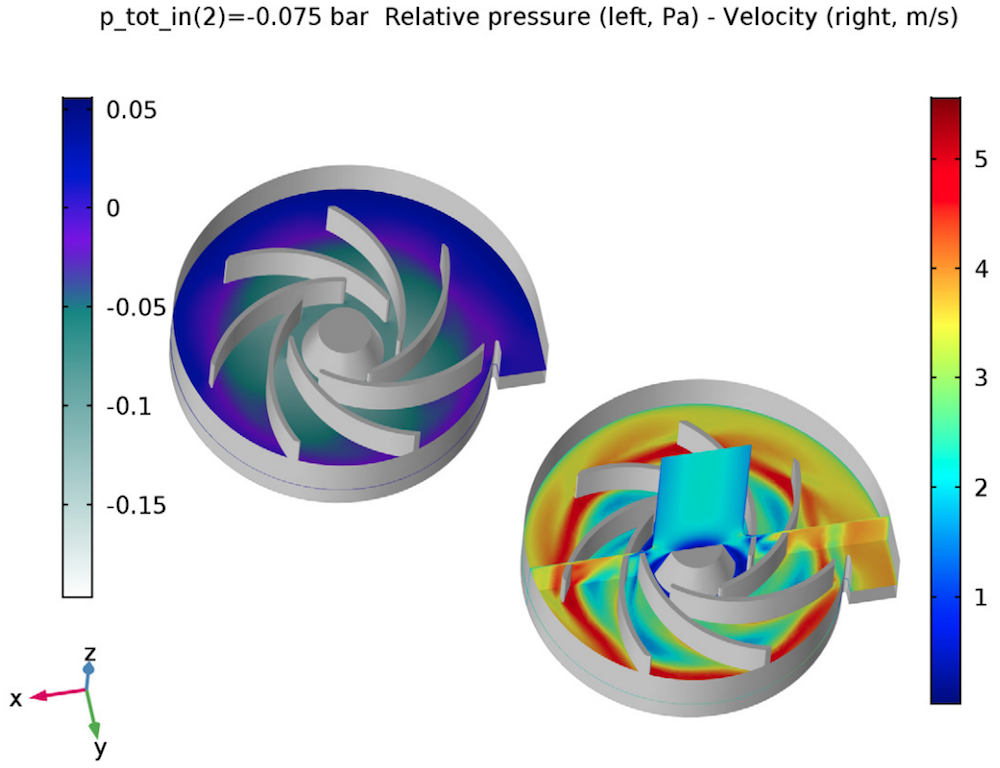 Two models visualizing pressure and velocity magnitude distributions in a centrifugal pump.