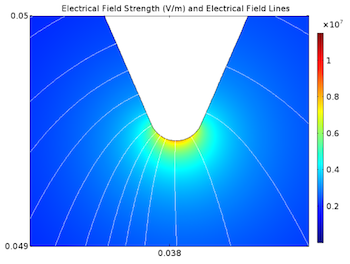 Optimizing Combustion Particle Control In An Electric Filter Design Comsol Blog