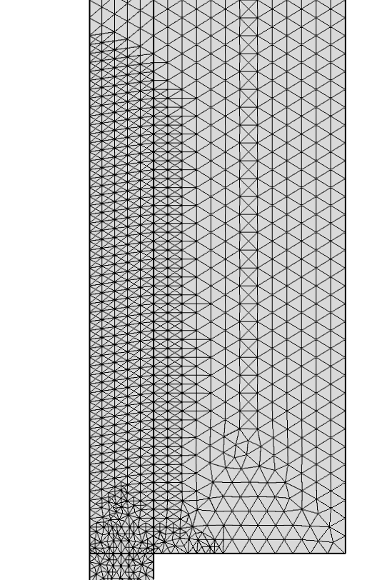 The adapted mesh of an inkjet nozzle model.