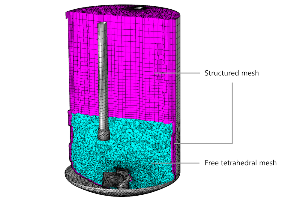 A COMSOL Multiphysics mixer model with structured and free tetrahedral meshes.