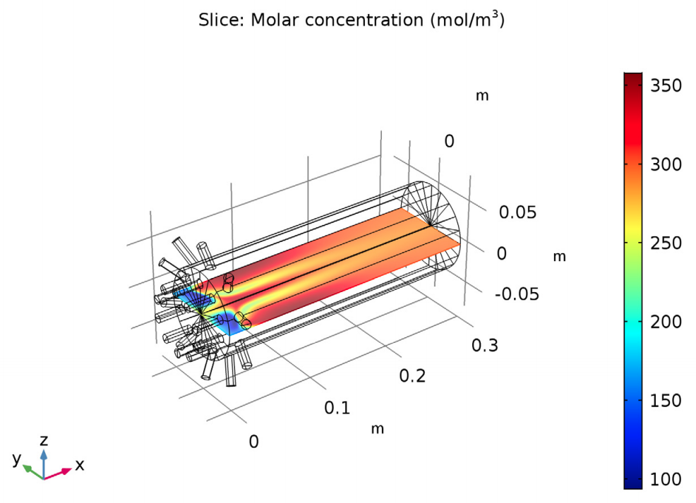 Simulation results for analyzing the polymer linkage concentration.