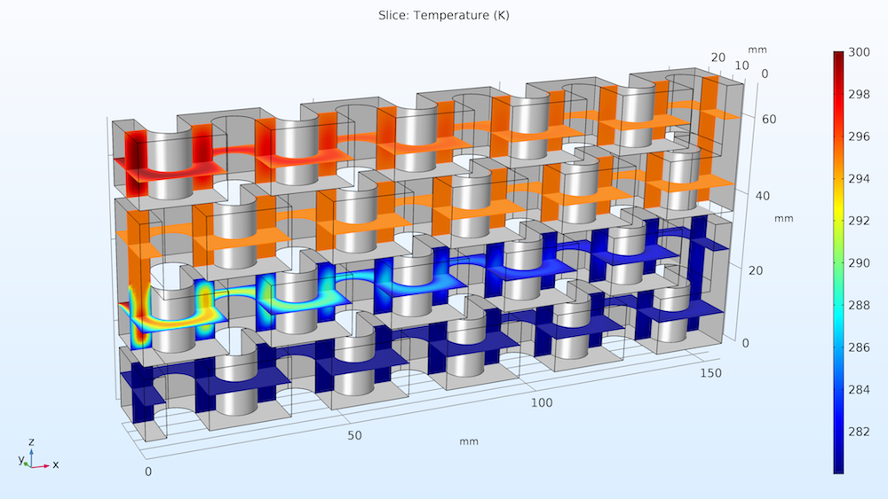 A model visualizing the temperature in a reactor plate.