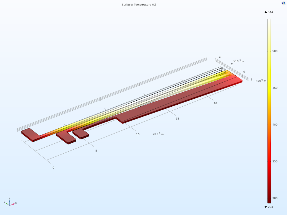 A thermal microactuator modeled using the cluster sweep functionality in COMSOL Multiphysics®.
