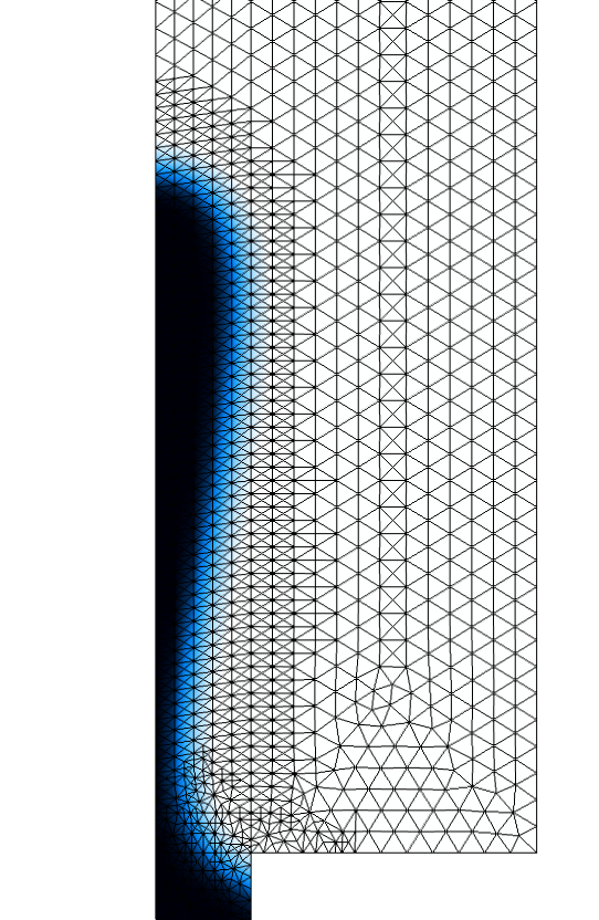 The solution of an inkjet nozzle model after an adaption time interval.