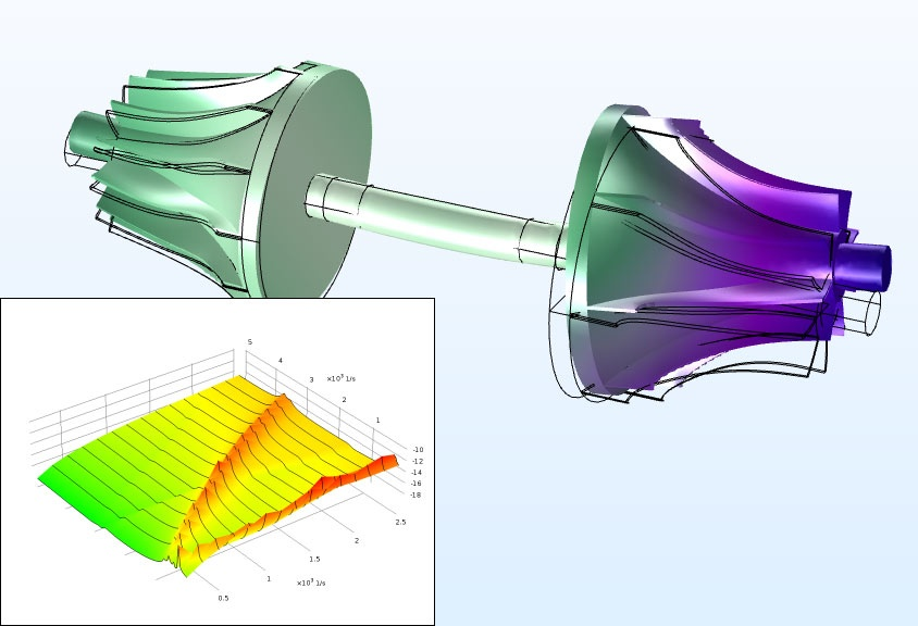 Overlay of two images showing two different rotordynamics studies in the COMSOL® software.