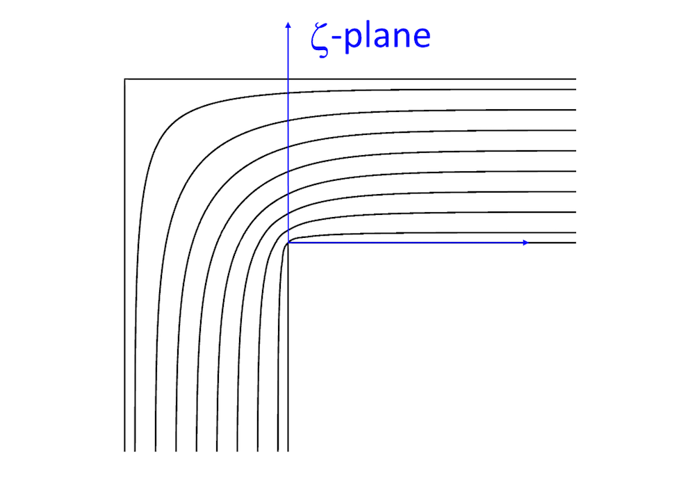 Schematic of a sharp 90-degree bend in a plane.