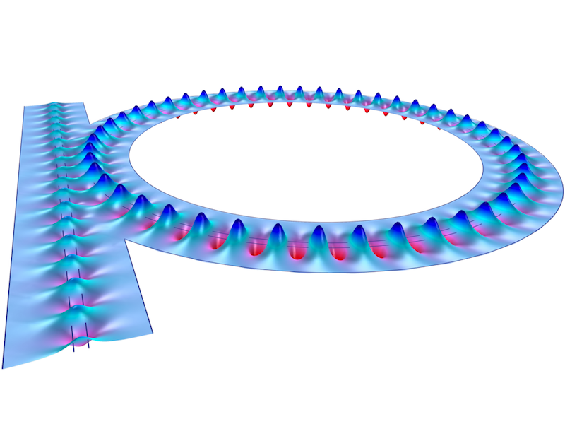 A model of an optical ring resonator.