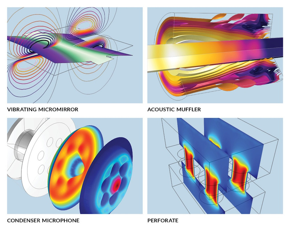 A collage of thermoviscous acoustics application areas.