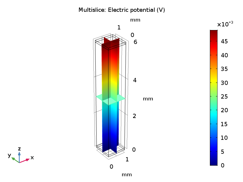 A thermoelectric leg model with the electrode potential visualized.