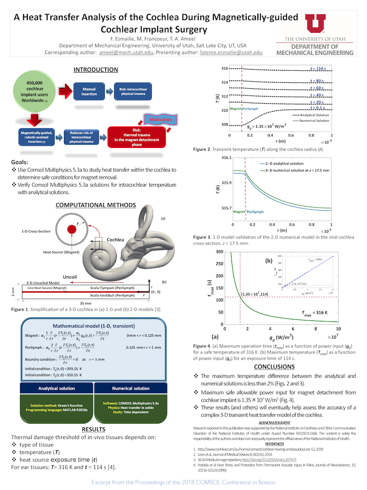 A poster on heat transfer analysis of the cochlea during cochlear implant surgery.