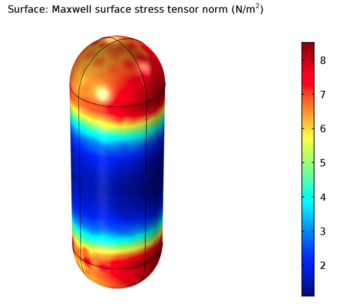 A model of the electromagnetic force at the probe surface.