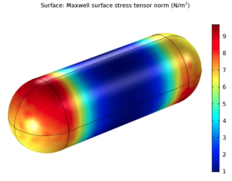 A model of the electromagnetic torque at the probe surface.