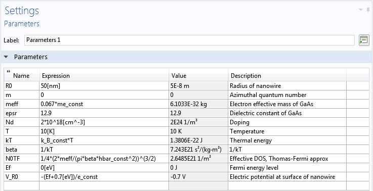 A screenshot of the global parameters table for the GaAs nanowire model in COMSOL.