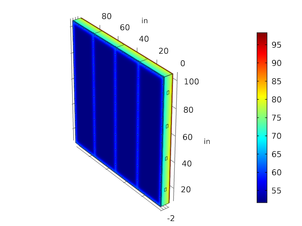 COMSOL Multiphysics® results for a building physics benchmark simulation.