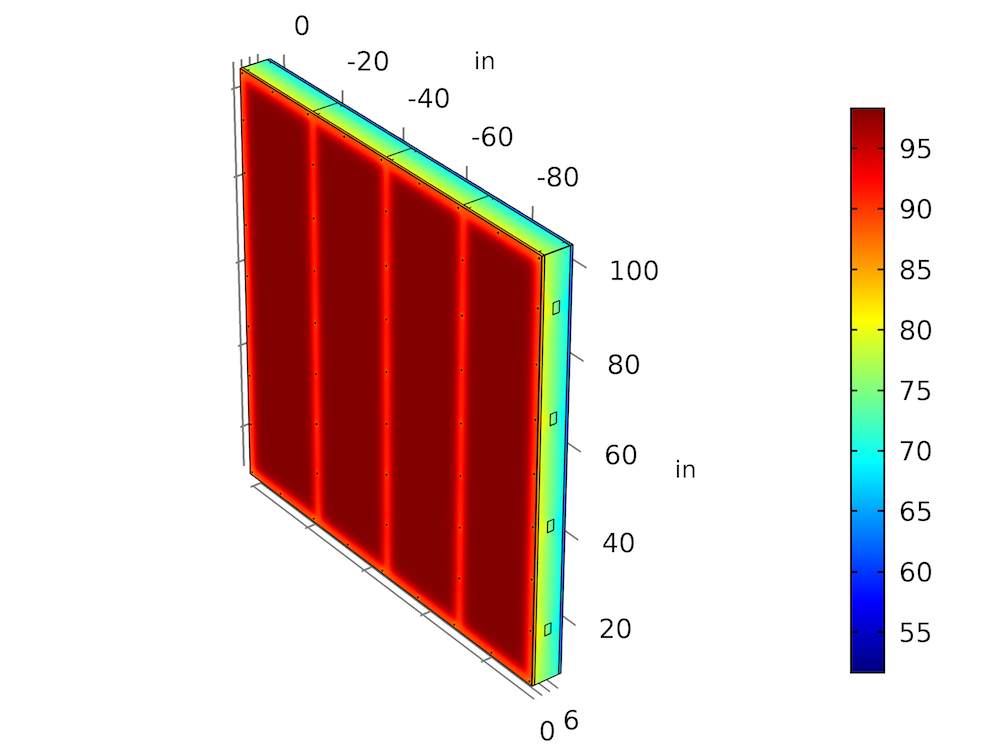 Plot of a benchmarked simulation for a hot box test.