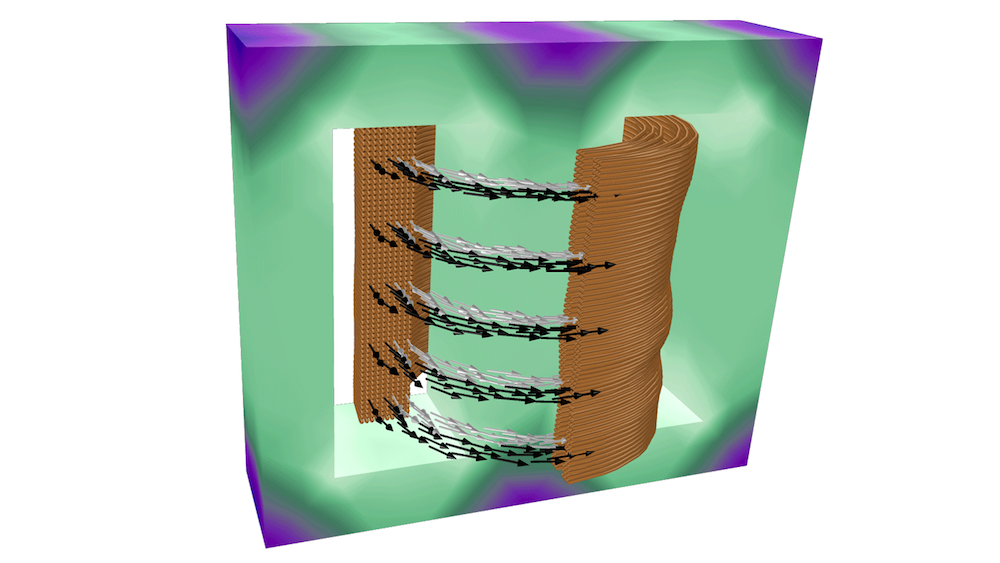 An image showing the magnetic fields in a ferromagnetic core, an important consideration for transformer designs.