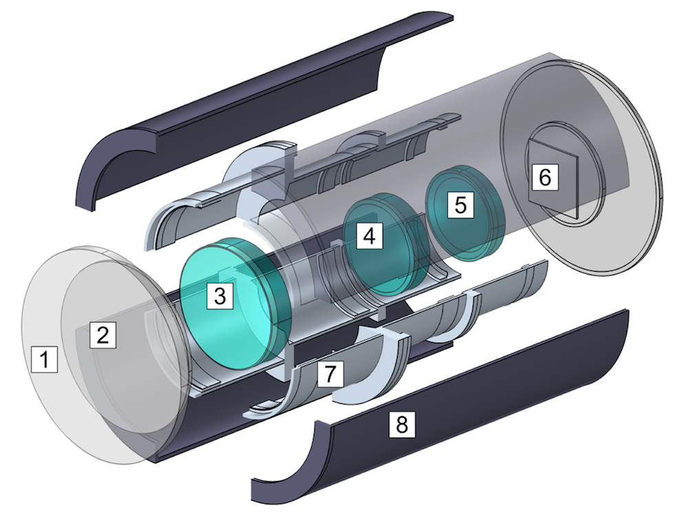 An image showing an exploded view of a Petzval lens system.