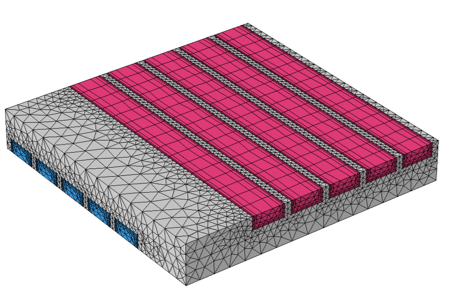 An image of a heat exchanger model meshed with assembly meshing.