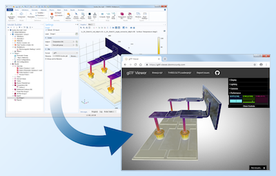 comsol-model-gItf-file-export-featured