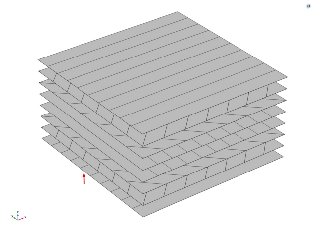 An image showing the stacking sequence for a composite material in COMSOL Multiphysics.