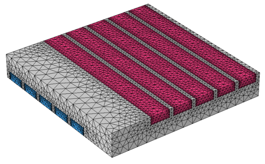 An image showing the default mesh of a heat exchanger model in COMSOL Multiphysics.