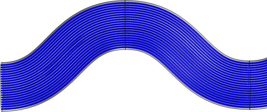 A plot showing the curvature of the streamlines with the adaptive method.