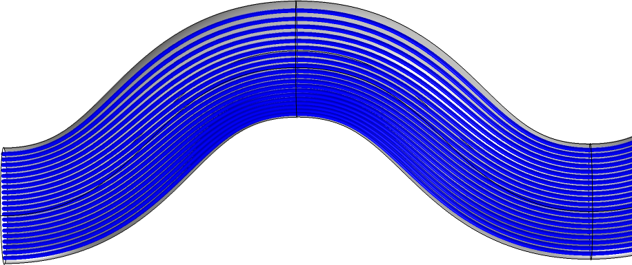 An image showing the curvature of streamlines with the diffusion method in COMSOL Multiphysics.