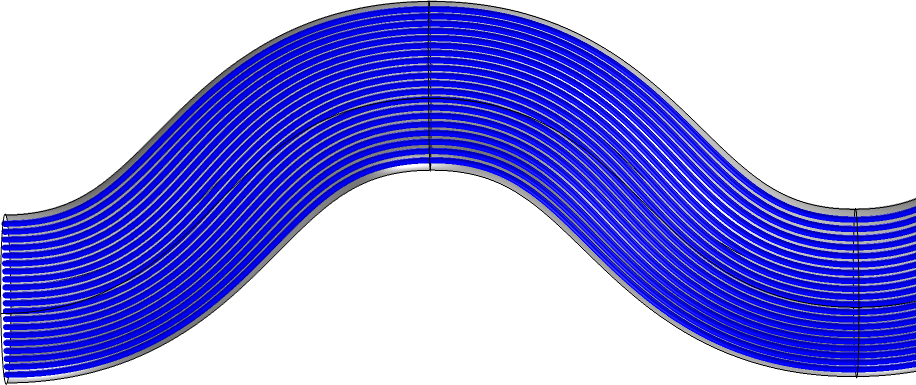An image of curvature in a results plot with the flow method.