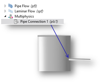 The Pipe Connection feature is used to connect 1D pipes to 3D flow domains in COMSOL Multiphysics.