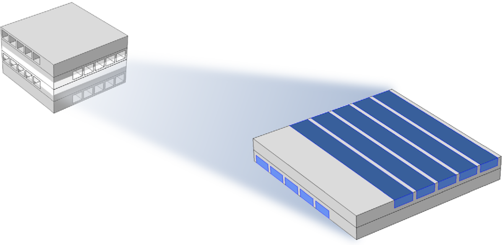 A graphic part of the modeled part of a microsized heat exchanger in COMSOL Multiphysics®.