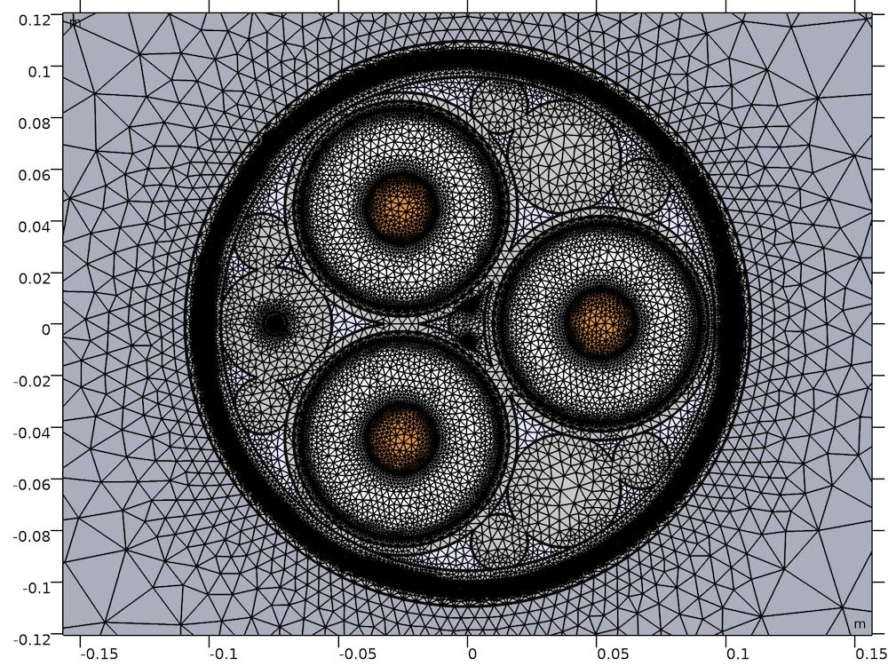 典型的带三芯铅套 XLPE HVAC 海底电缆的模型的绘图