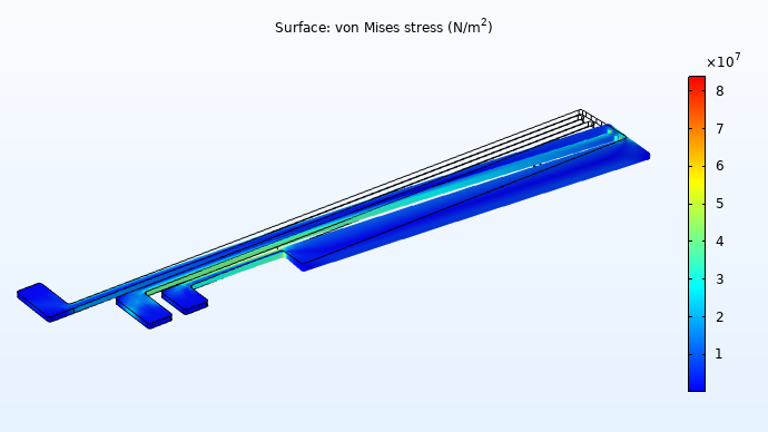 A COMSOL Multiphysics model of a thermal microactuator, with the von Mises stress distribution visualized in a rainbow color table.