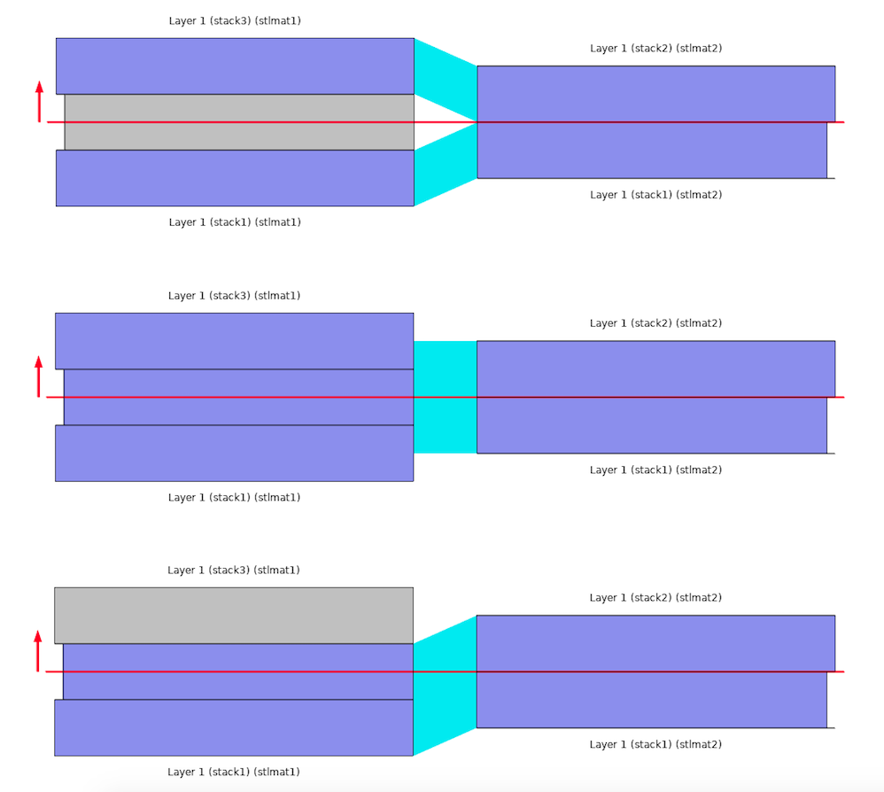 A schematic showing 3 ways to set up laminate continuity in COMSOL Multiphysics.