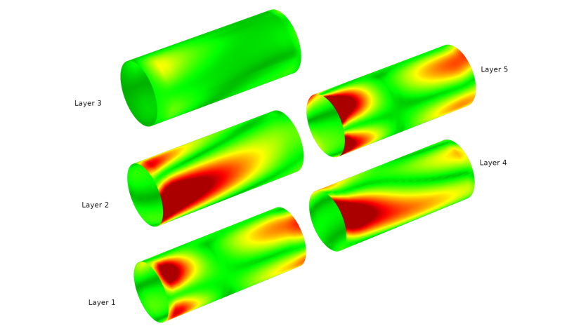 A collage of simulate results created with the Layered Material Slice plot.