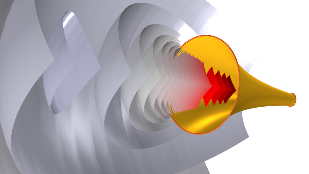 An image of COMSOL Multiphysics® simulation results for the nonlinear effects of a horn.