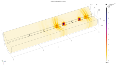 sonic-well-logging-model-comsol-featured