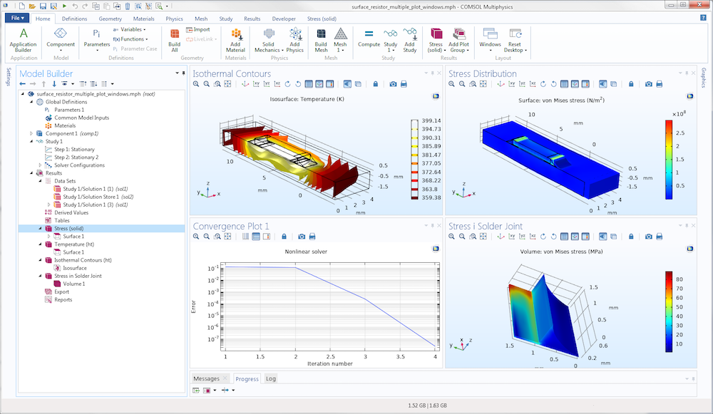 A screenshot of the COMSOL Desktop® with four tiled plot windows.