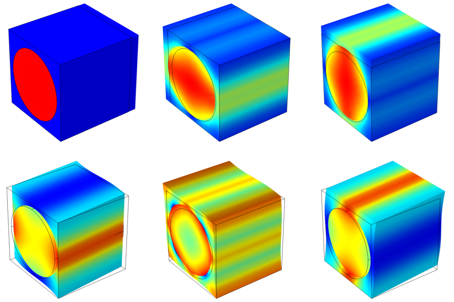 6 plots of the von Mises stress and deformation for different load cases of a unit cell.