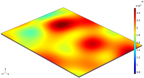 A plot of the spatial variation of the CD elastic modulus of a piece of paperboard.