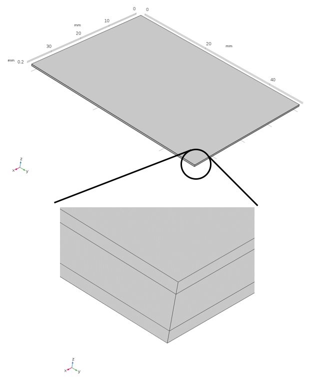 A schematic of a bending resistance test piece model.
