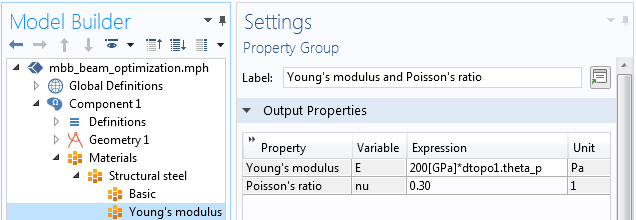 A screenshot showing the material properties for Young's modulus.