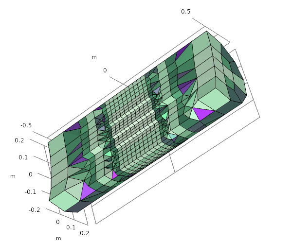 An image of the adaptive mesh for a cylinder model.