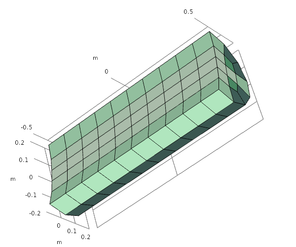 An image of a cylinder meshed using the default option.