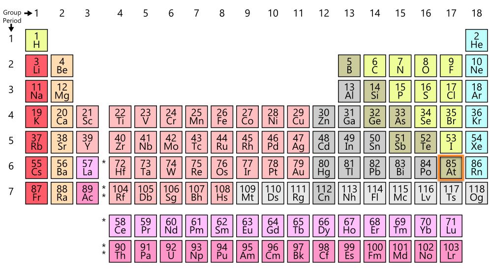An image of the periodic table with the element astatine highlighted.